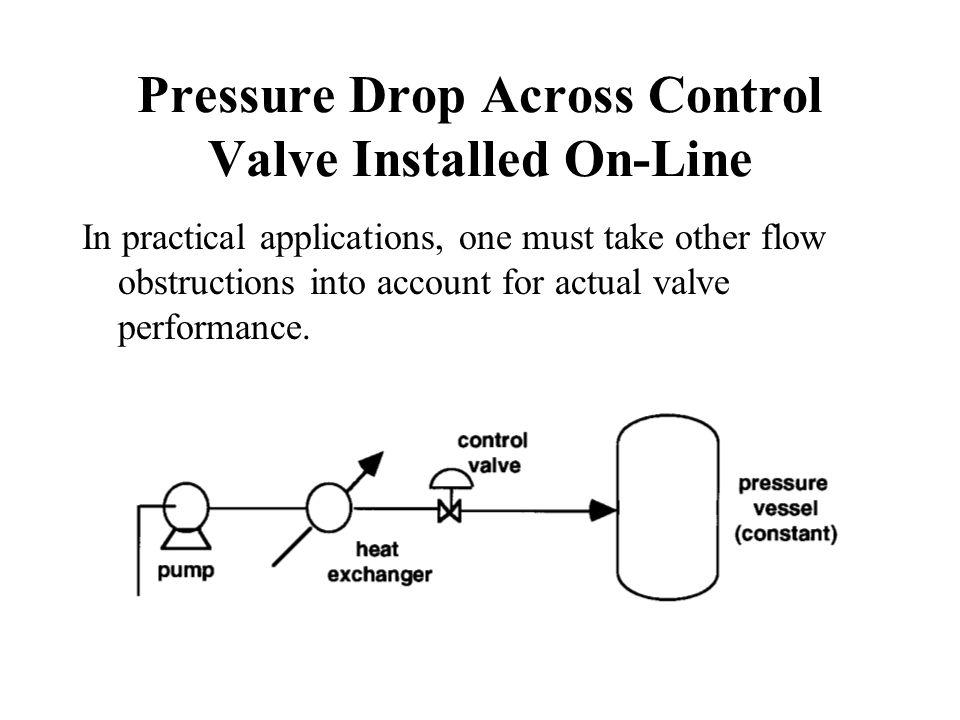 Pressure Drop Across Control Valve Installed On-Line