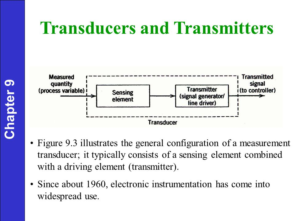 Transducers and Transmitters