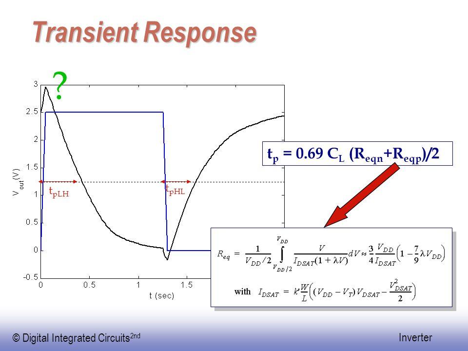 Transient Response tp = 0.69 CL (Reqn+Reqp)/2 tpLH tpHL