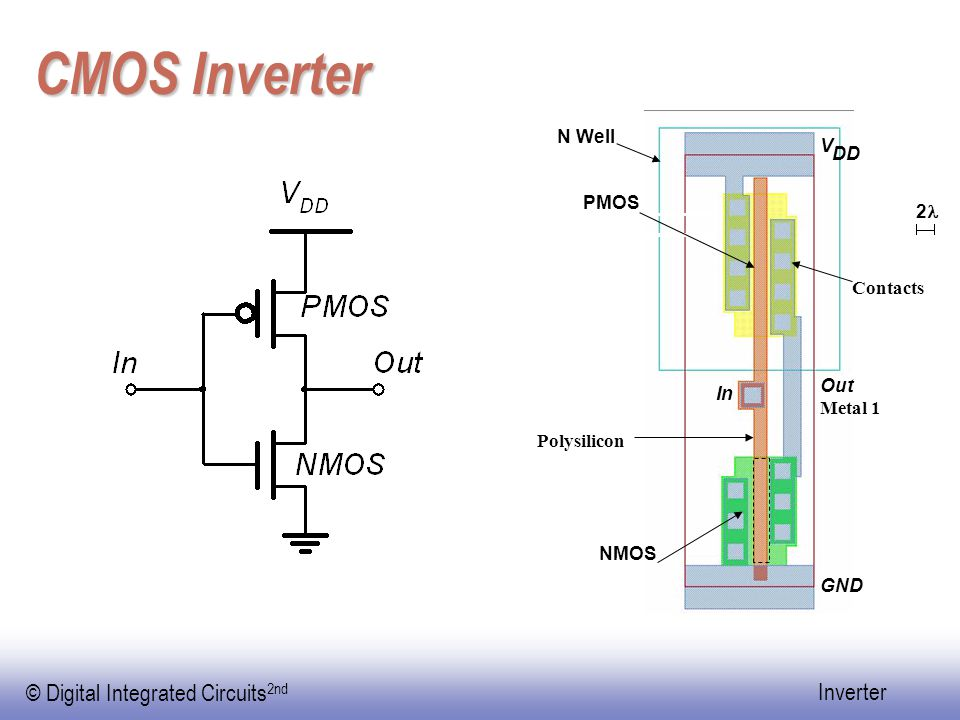 CMOS Inverter N Well V DD PMOS 2l Contacts Out In Metal 1 Polysilicon