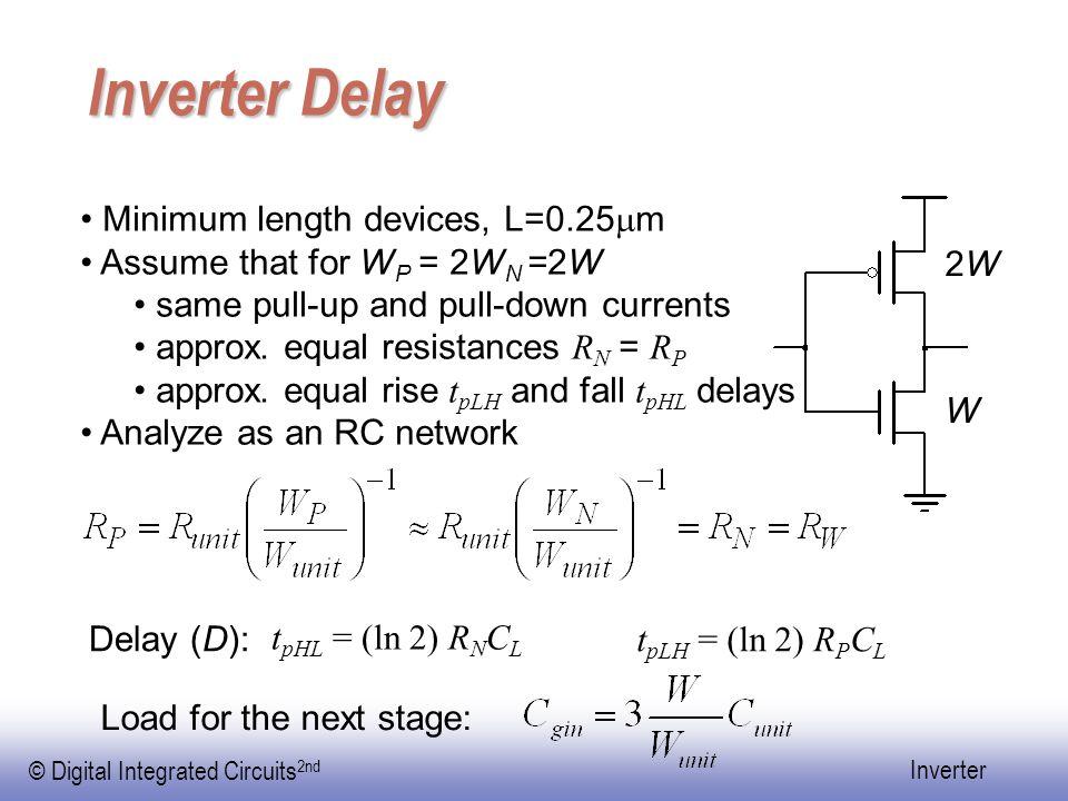 Inverter Delay Minimum length devices, L=0.25mm