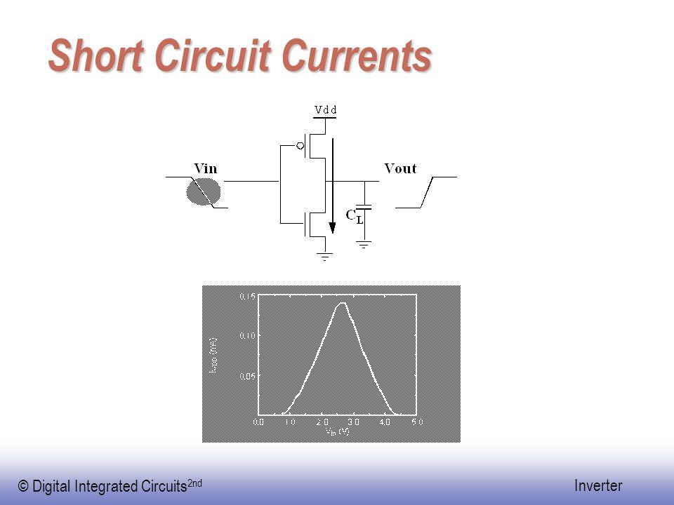 Short Circuit Currents