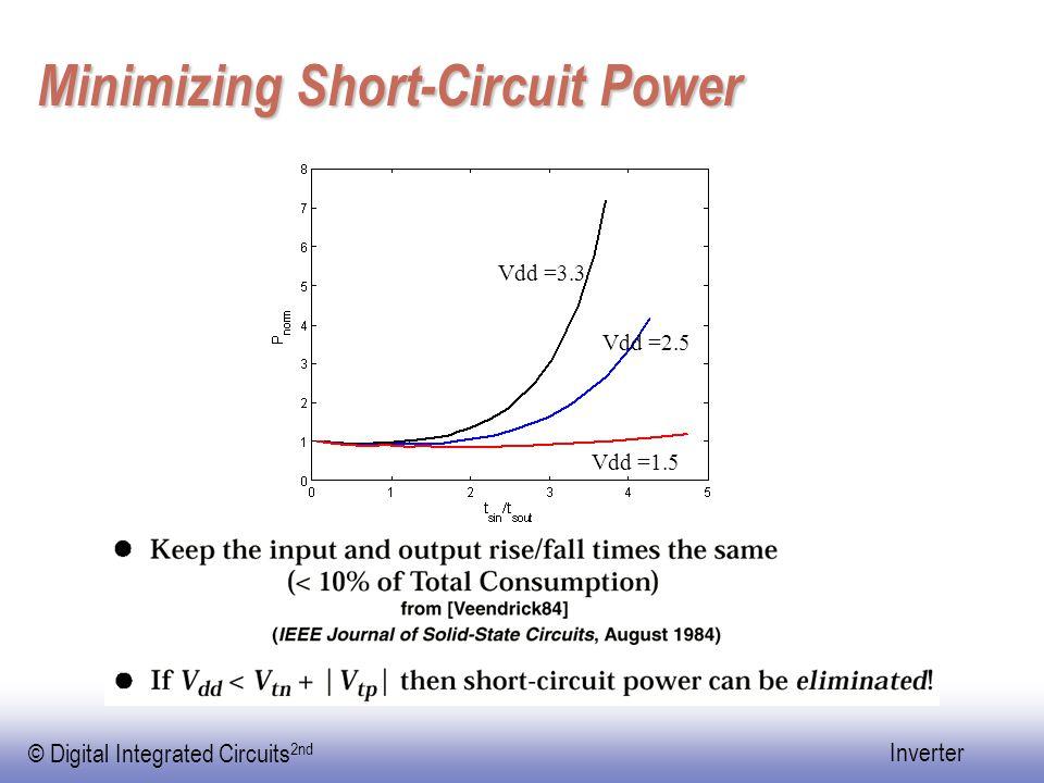 Minimizing Short-Circuit Power