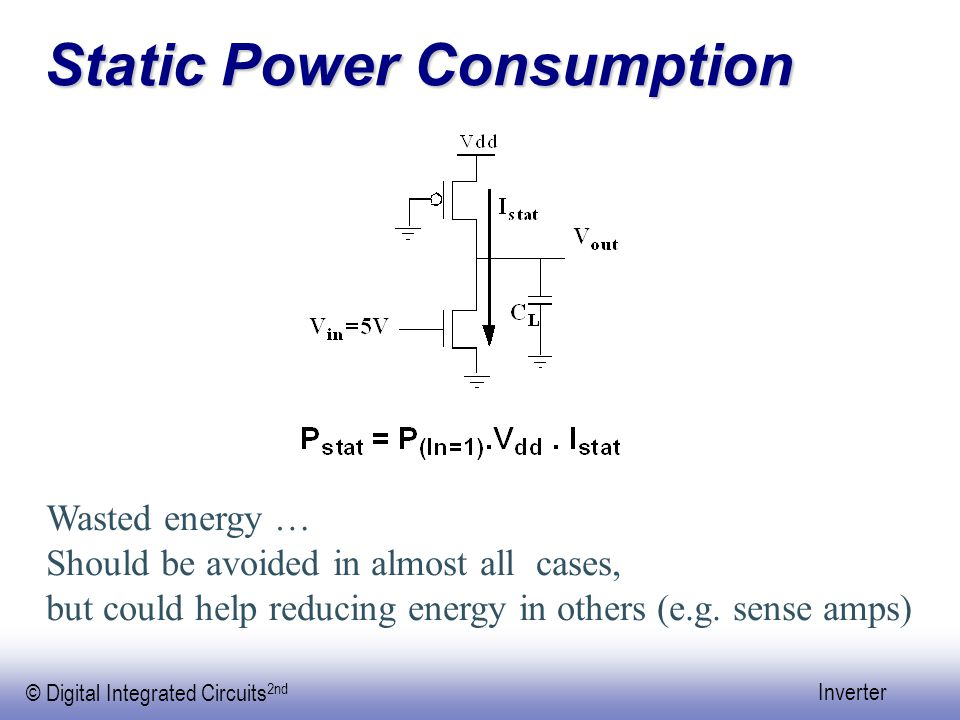 Static Power Consumption