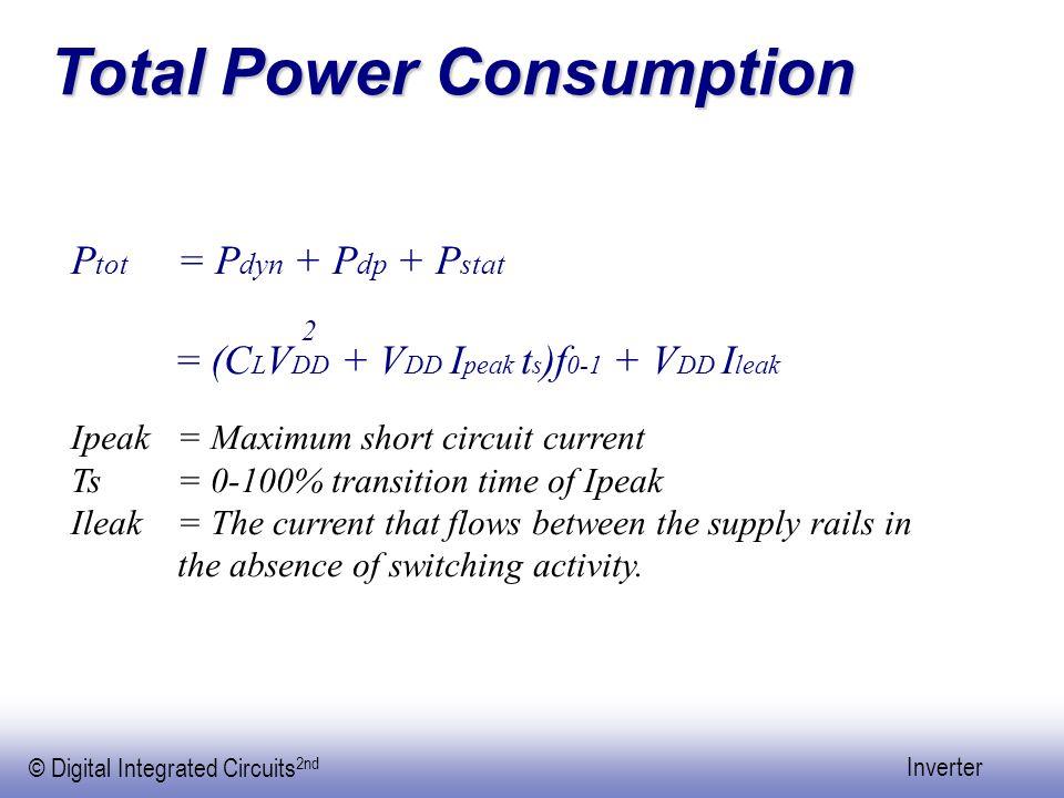Total Power Consumption