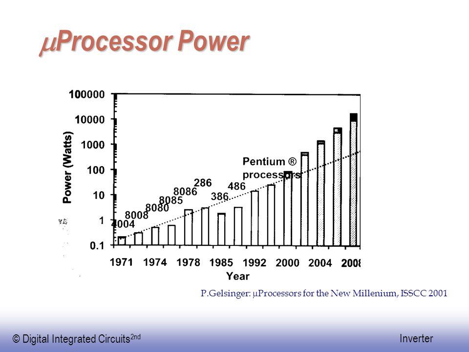 mProcessor Power P.Gelsinger: mProcessors for the New Millenium, ISSCC 2001