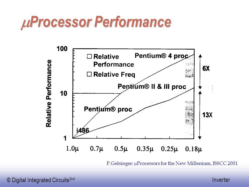 mProcessor Performance
