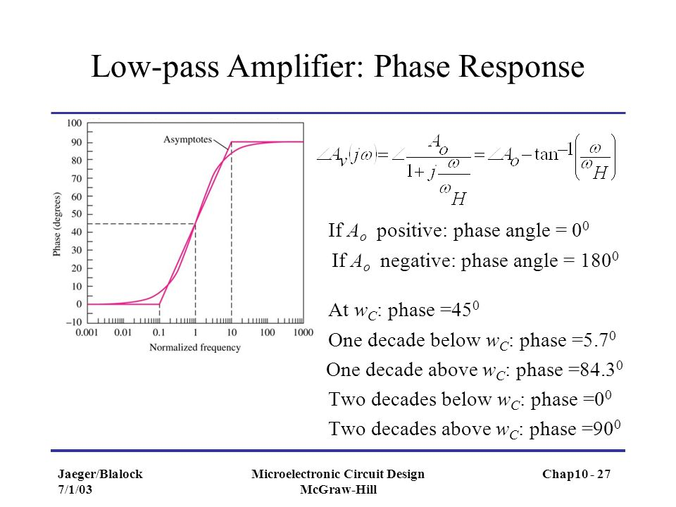 Low-pass Amplifier: Phase Response