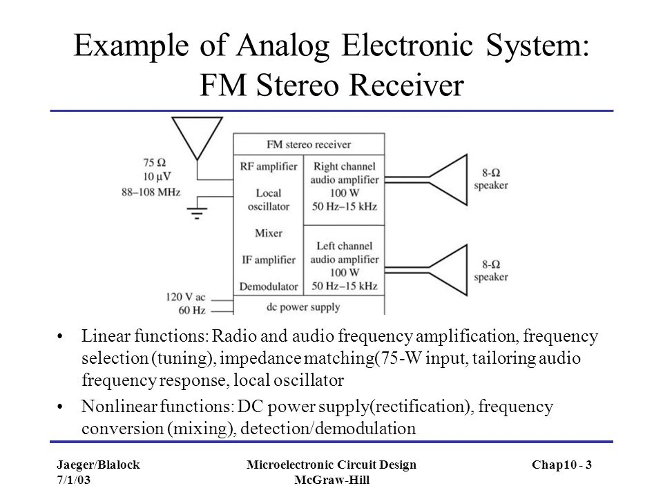 Example of Analog Electronic System: FM Stereo Receiver