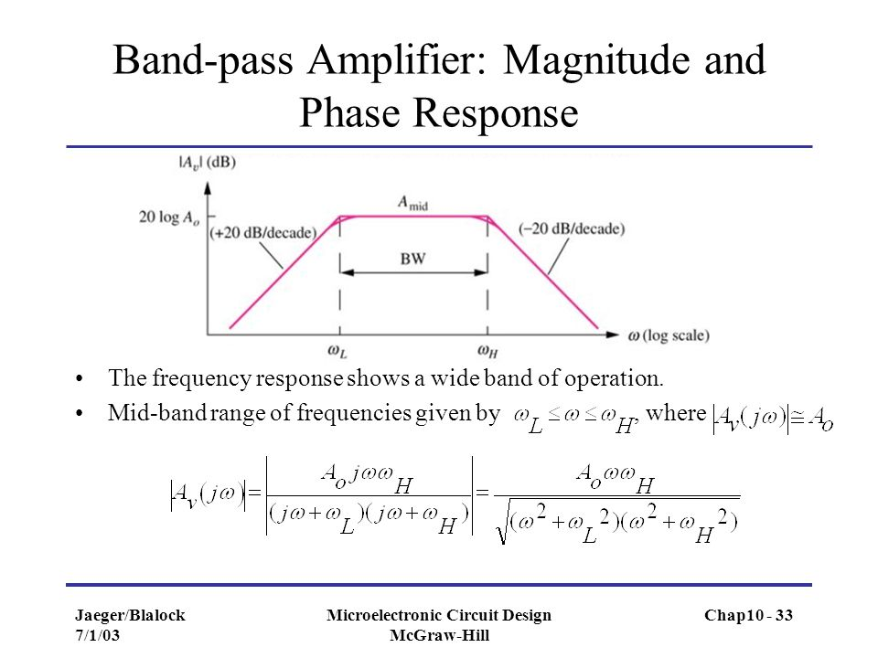 Band-pass Amplifier: Magnitude and Phase Response