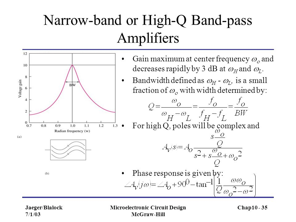 Narrow-band or High-Q Band-pass Amplifiers