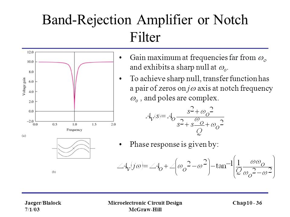 Band-Rejection Amplifier or Notch Filter