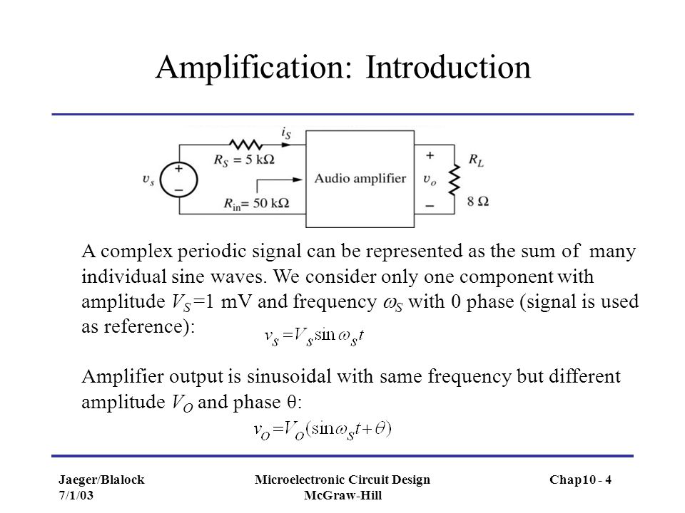 Amplification: Introduction