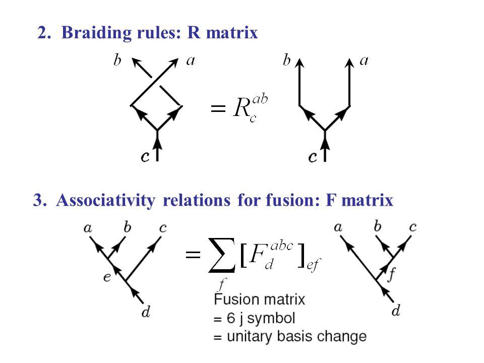 2. Braiding rules: R matrix