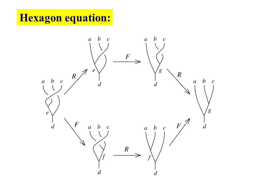 Hexagon equation: