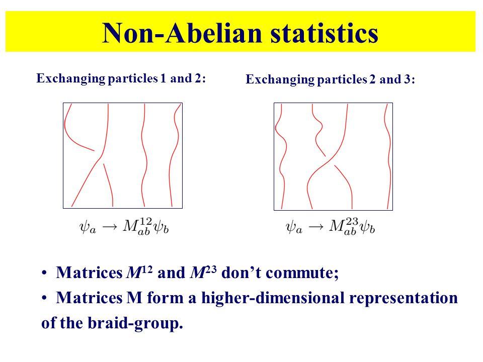 Non-Abelian statistics