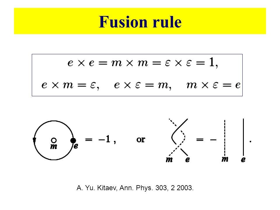 Fusion rule A. Yu. Kitaev, Ann. Phys. 303, 2 2003.