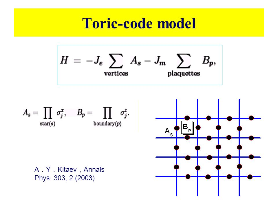 Toric-code model A.Y.Kitaev,Annals Phys. 303, 2 (2003)