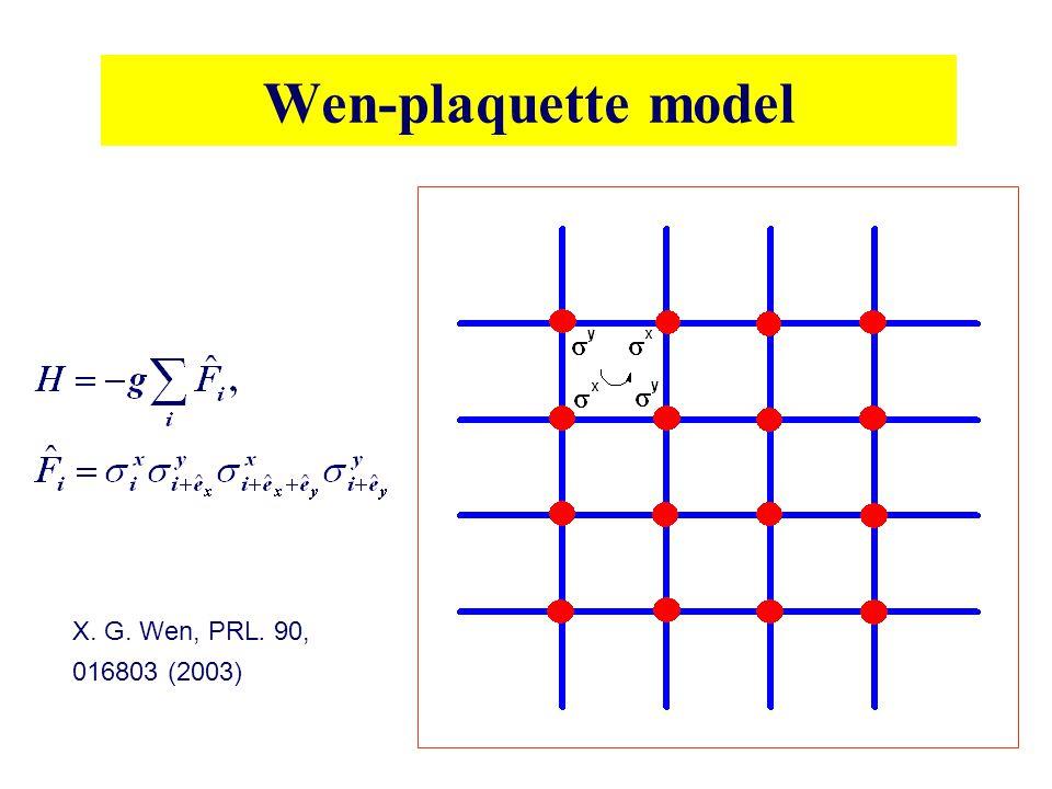 Wen-plaquette model X. G. Wen, PRL. 90, 016803 (2003)