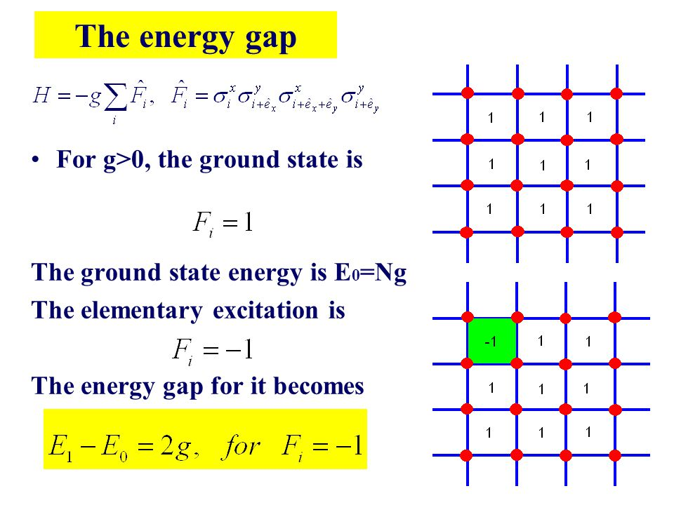 The energy gap For g>0, the ground state is