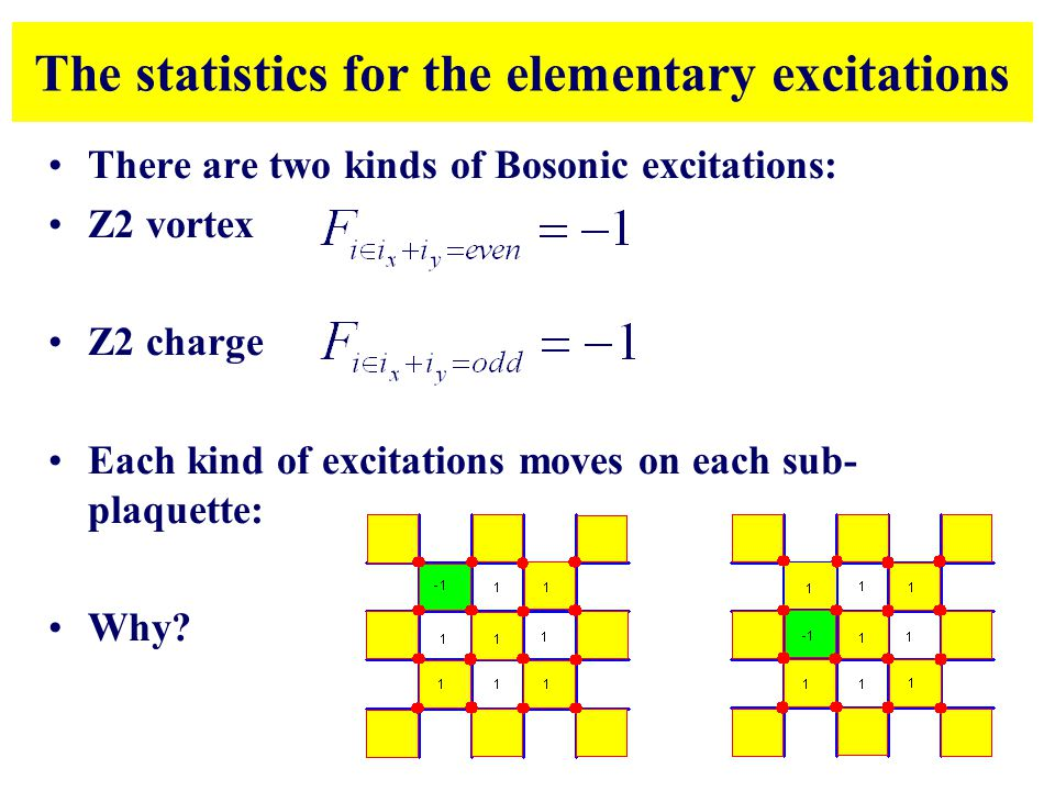 The statistics for the elementary excitations