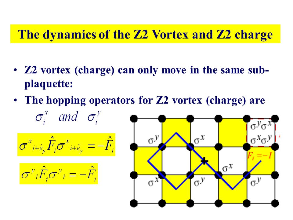 The dynamics of the Z2 Vortex and Z2 charge