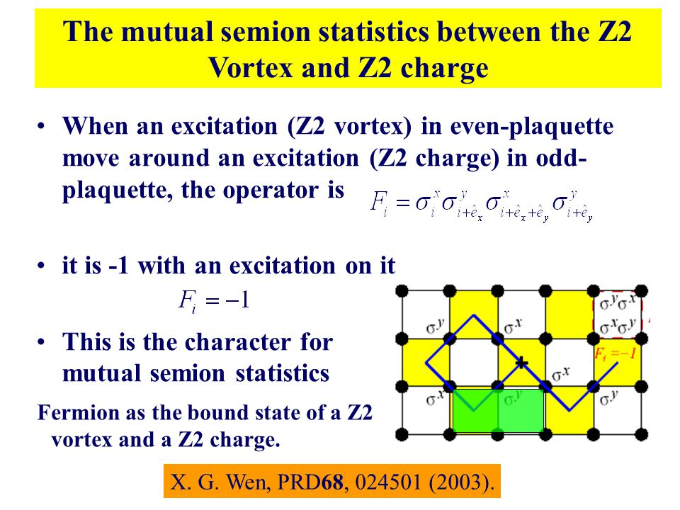 The mutual semion statistics between the Z2 Vortex and Z2 charge