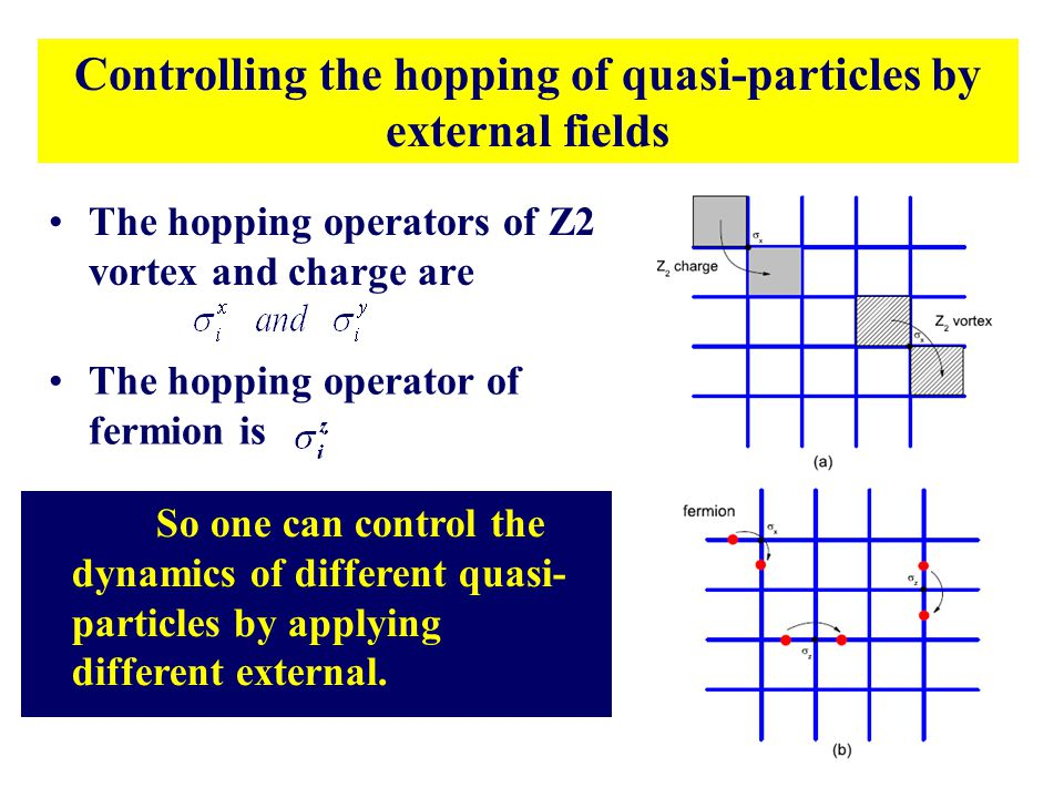 Controlling the hopping of quasi-particles by external fields