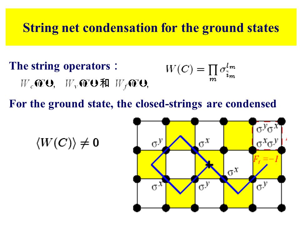 String net condensation for the ground states