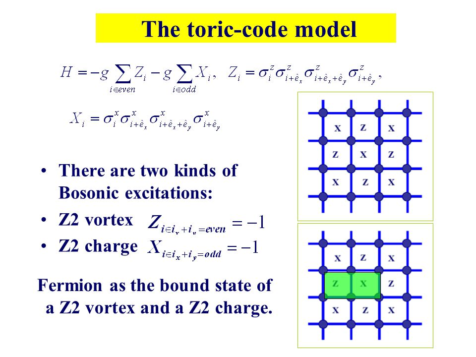 The toric-code model There are two kinds of Bosonic excitations: