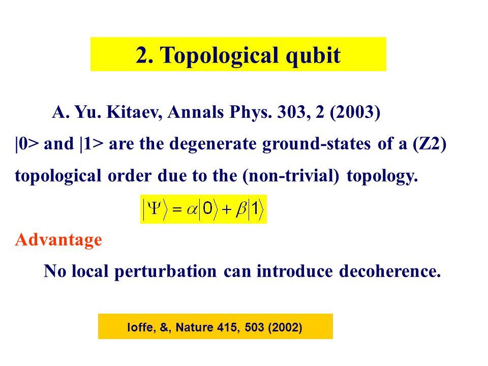 2. Topological qubit A. Yu. Kitaev, Annals Phys. 303, 2 (2003)