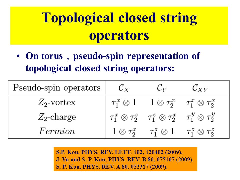 Topological closed string operators