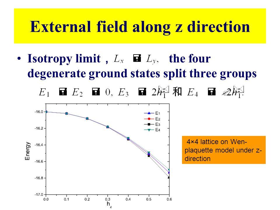 External field along z direction
