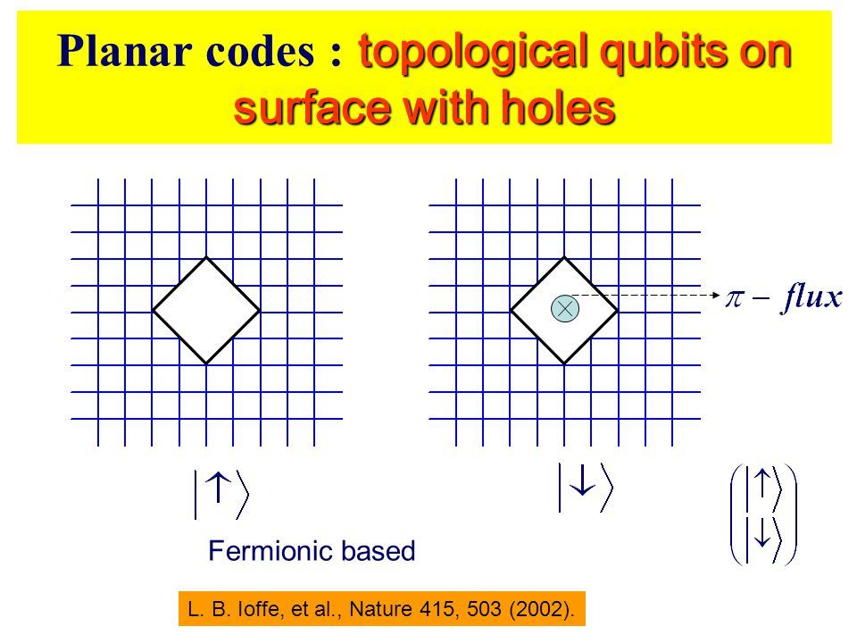 Planar codes : topological qubits on surface with holes