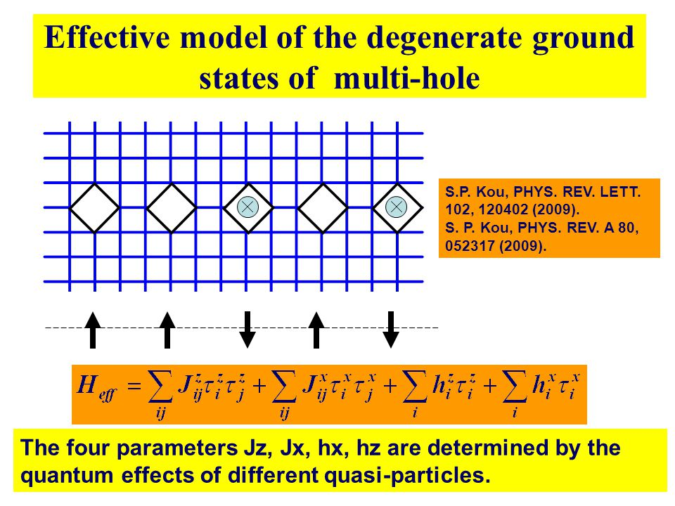 Effective model of the degenerate ground states of multi-hole