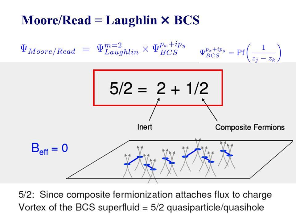 Moore/Read = Laughlin × BCS