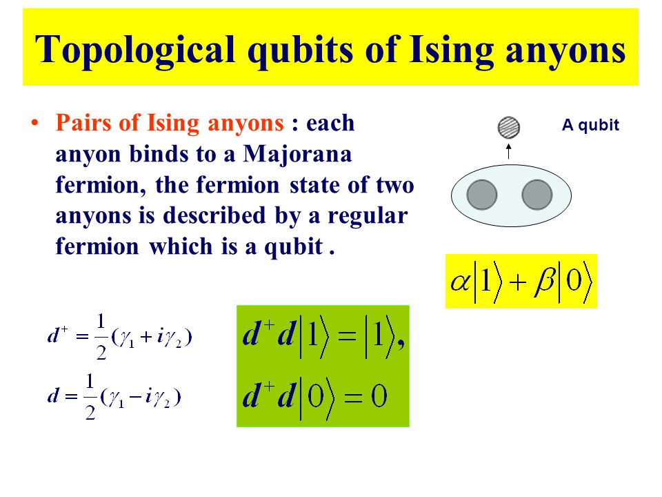 Topological qubits of Ising anyons