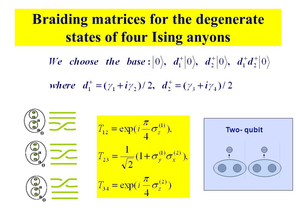 Braiding matrices for the degenerate states of four Ising anyons