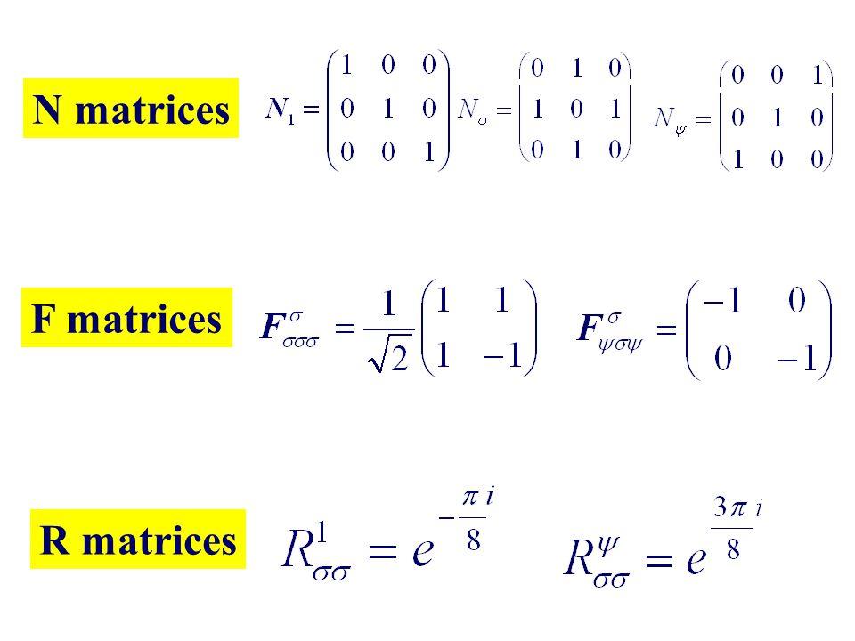 N matrices F matrices R matrices