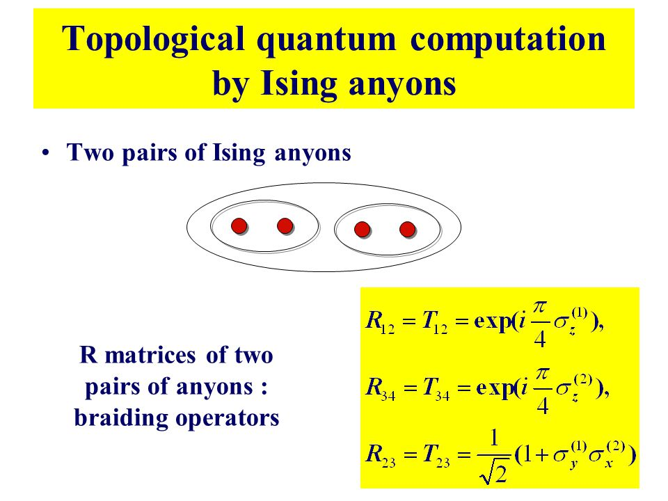 Topological quantum computation by Ising anyons