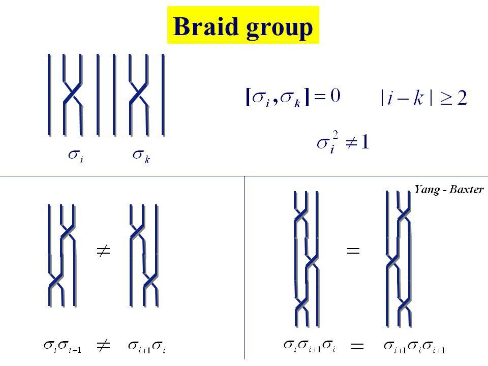 Braid group