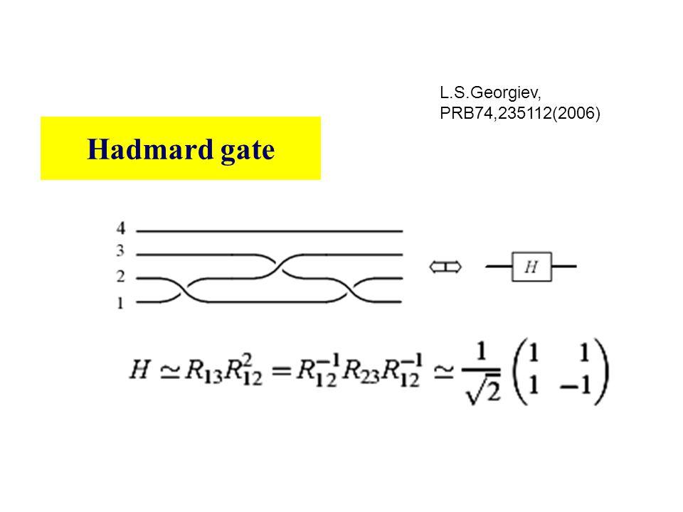 L.S.Georgiev, PRB74,235112(2006) Hadmard gate