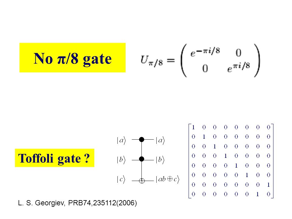 No π/8 gate Toffoli gate L. S. Georgiev, PRB74,235112(2006)
