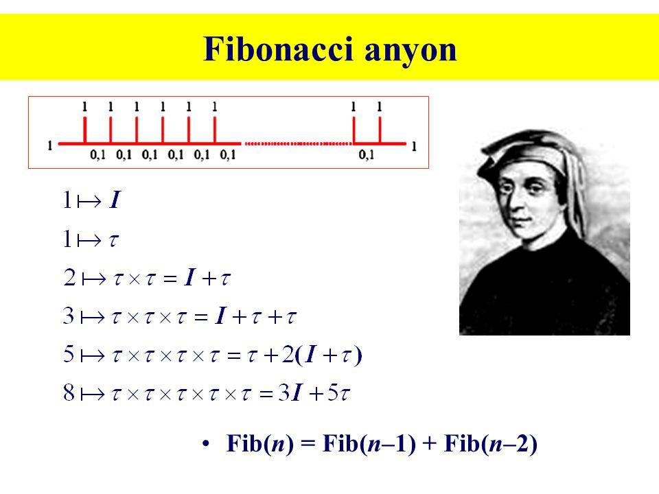 Fibonacci anyon Fib(n) = Fib(n–1) + Fib(n–2)