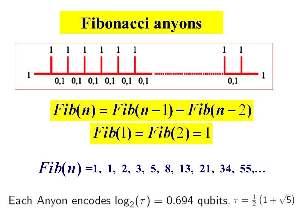 Fibonacci anyons =1, 1, 2, 3, 5, 8, 13, 21, 34, 55,…