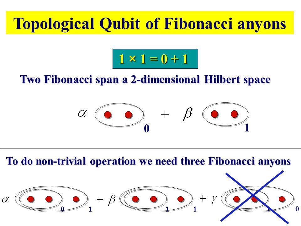 Topological Qubit of Fibonacci anyons