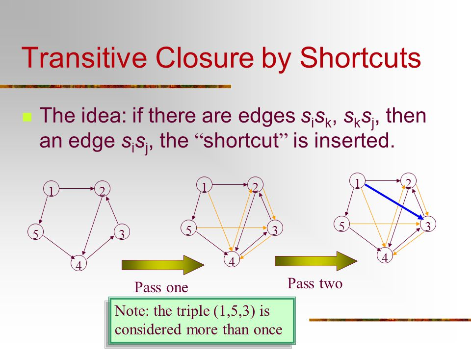 Transitive Closure by Shortcuts
