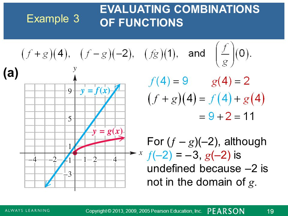(a) EVALUATING COMBINATIONS OF FUNCTIONS Example 3