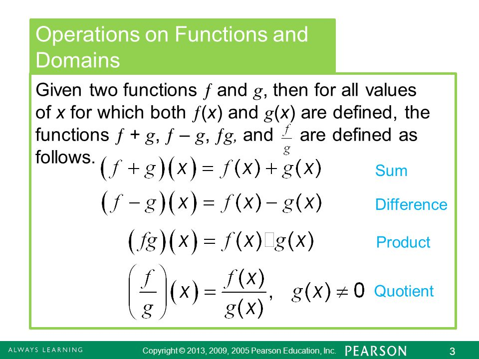 Operations on Functions and Domains