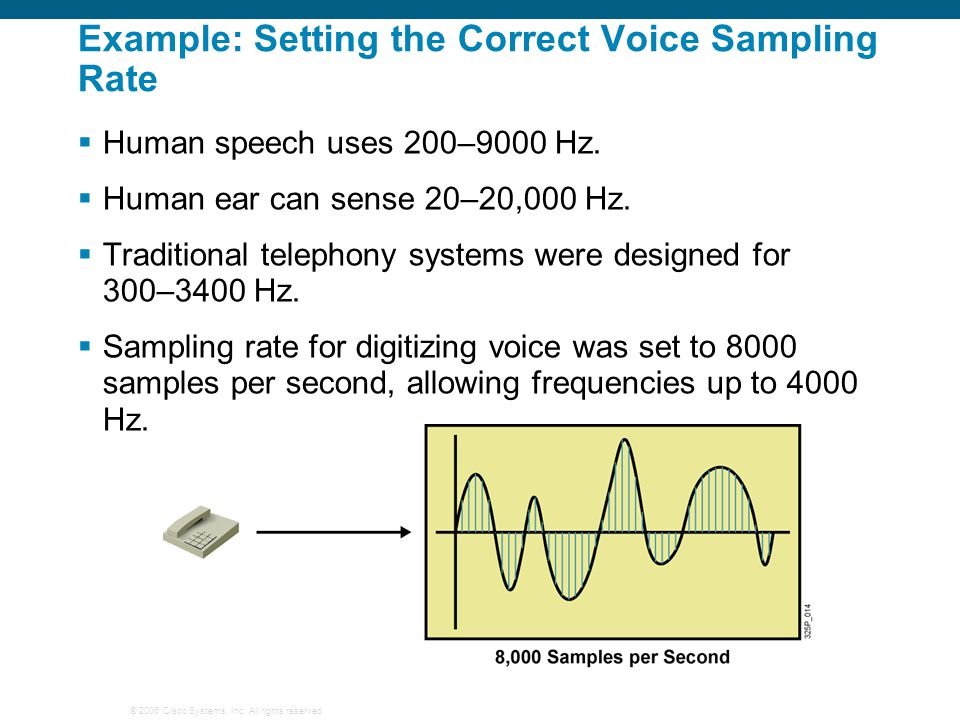Example: Setting the Correct Voice Sampling Rate